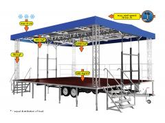 Standard middle mobile stage 7,5m x 6m x 5,1m